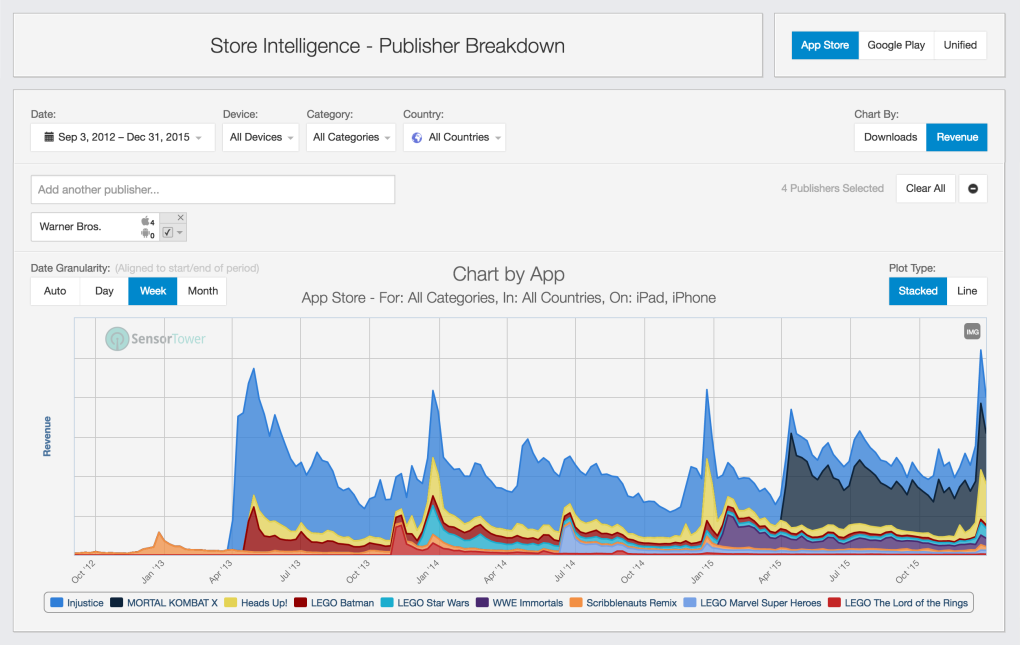App Revenue Estimates - Sensor Tower Store Intelligence